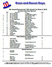 Car Show Sponsors and Trophies Classes